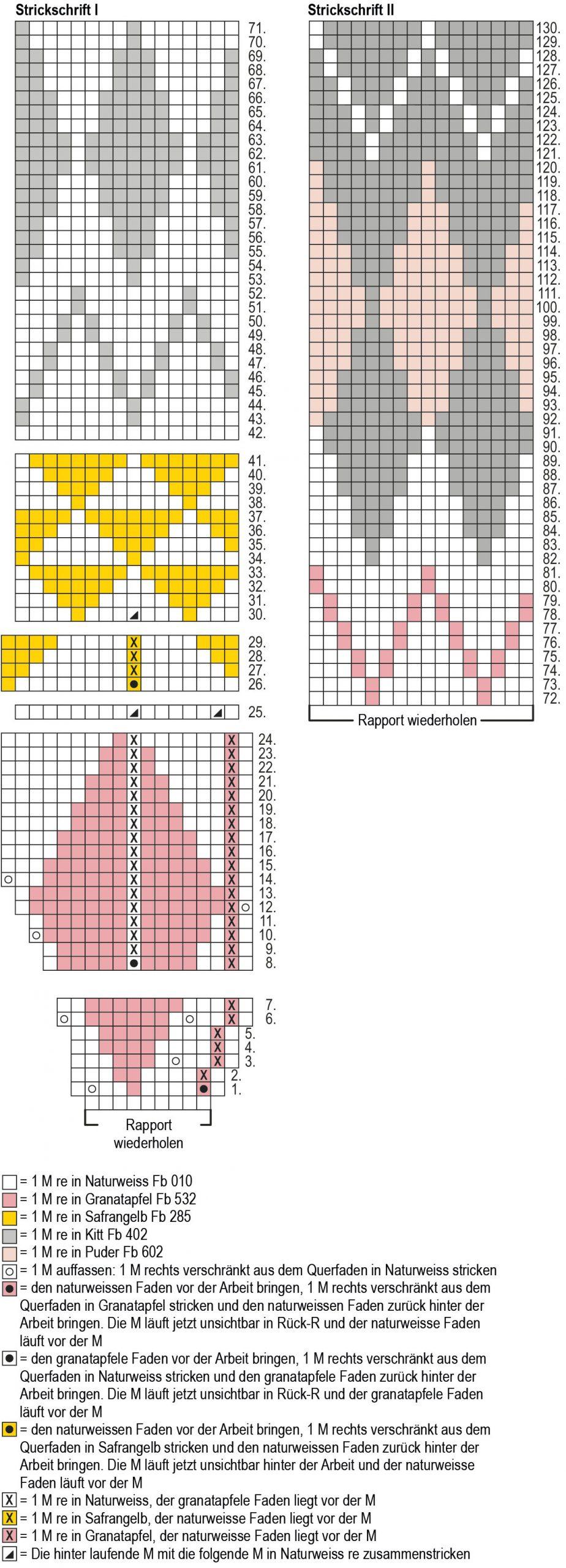 Damenpullover mit Nordischem Muster