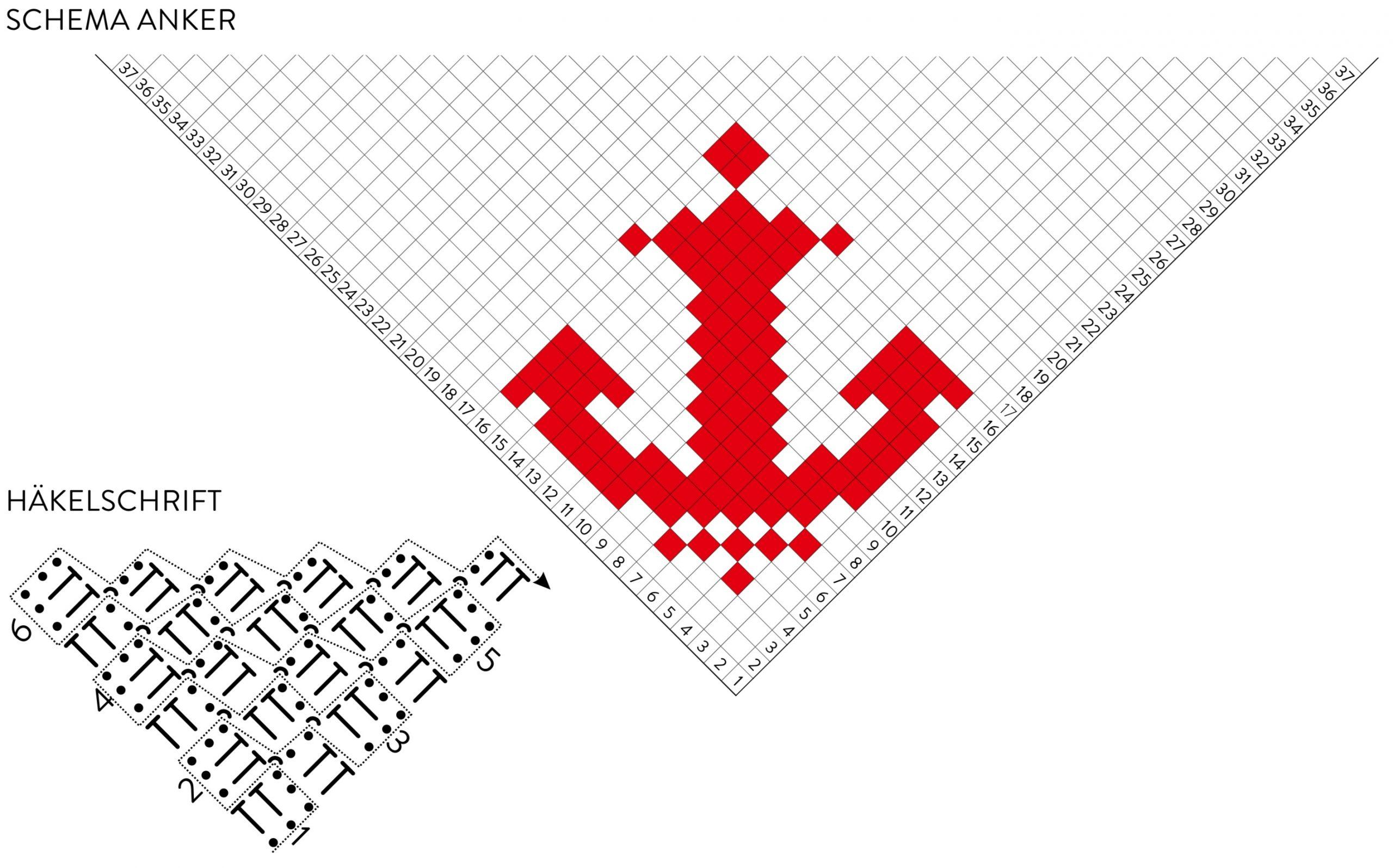 Hanseatisches Pixeltuch Ahoi