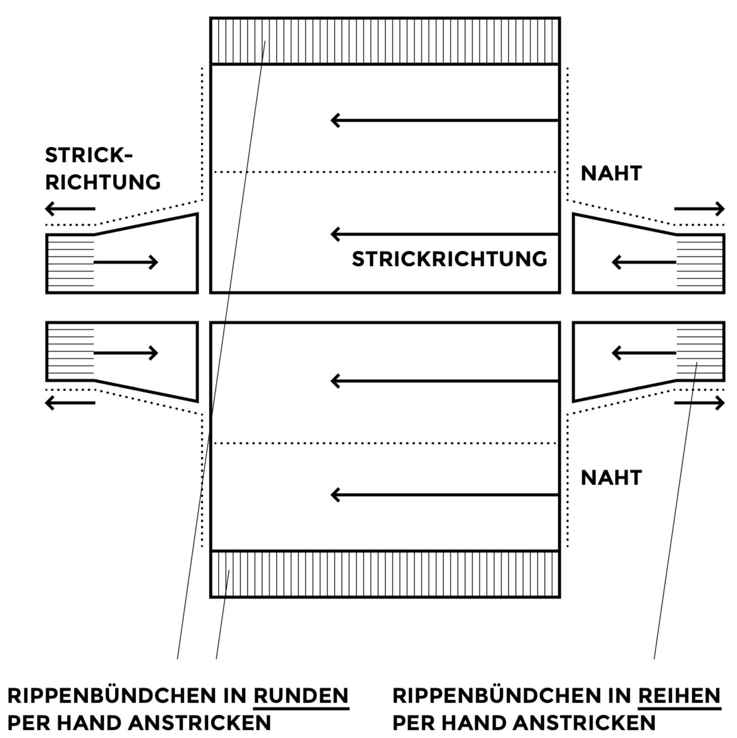 Hygge Strickjacke
