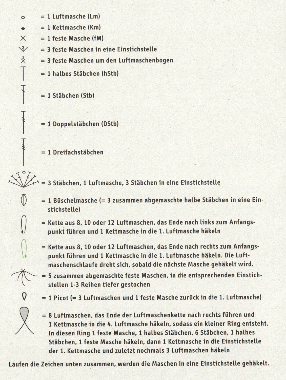 Südseefieber - Dreieckstuch mit Fächerborte