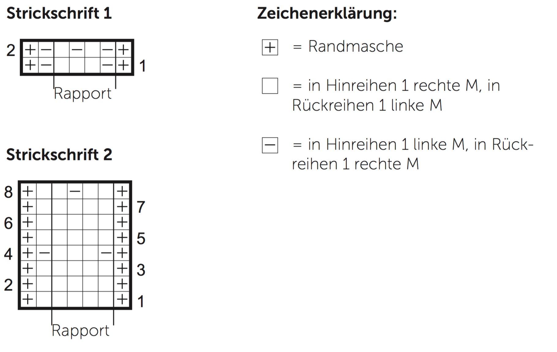 Strickjacke mit Pünktchen-Muster