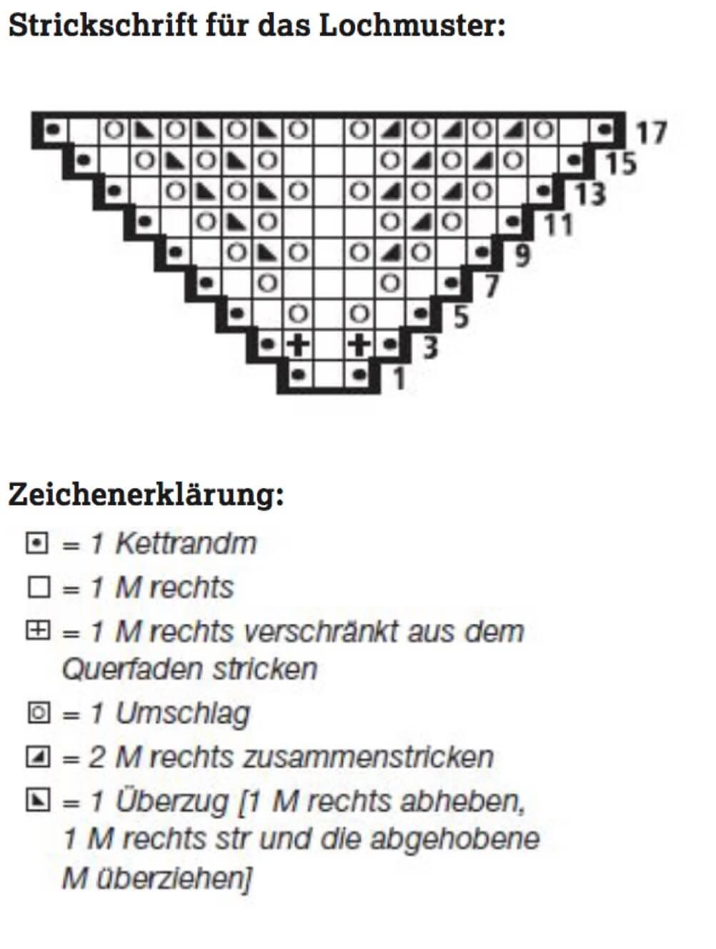 Dreieckstuch mit Lochmuster und Fransen