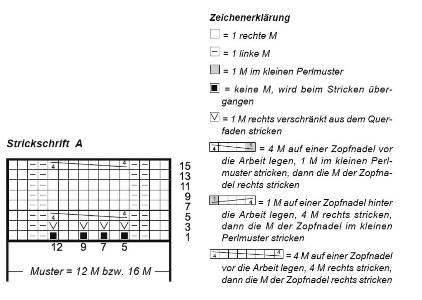 Zopf-Weste